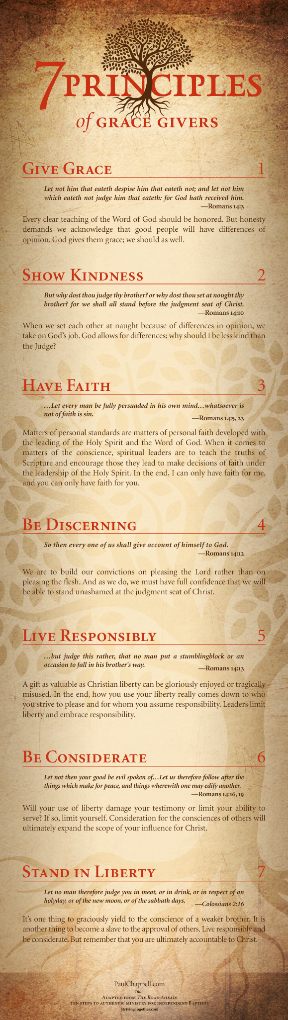 Principles of Grace Givers
